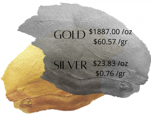 Gold and Silver Prices ~ 9/29/2020