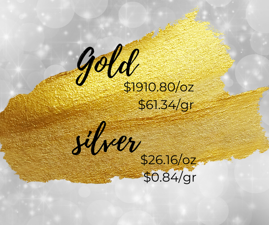 Silver and Gold Prices - Gold and Silver Prices