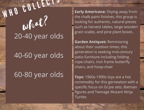 Collections by Generations