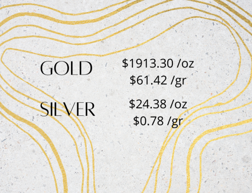 Gold and Silver Prices 9/22/2020