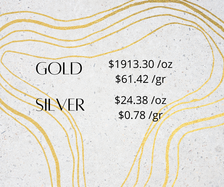 gold silver 1 - Gold and Silver Prices 9/22/2020
