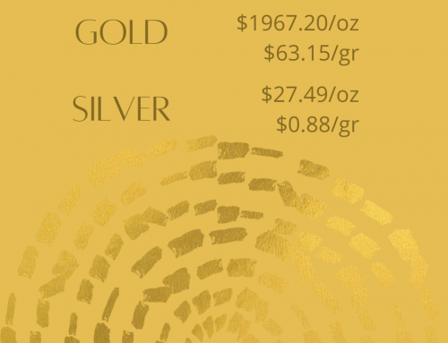 Gold and Silver Prices 9/15/2020