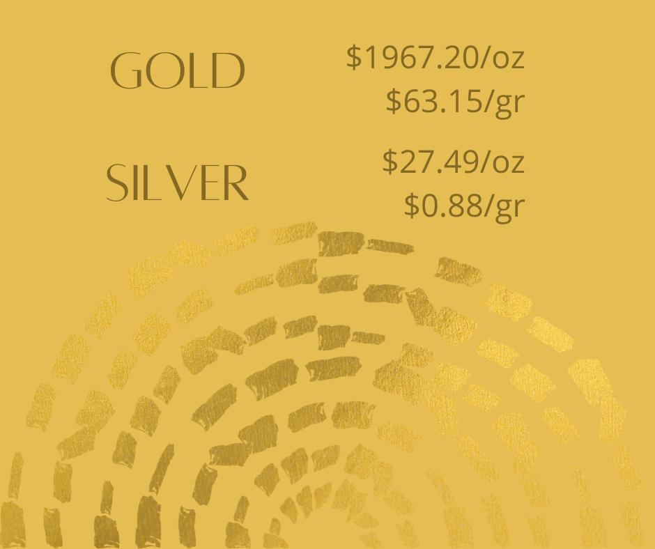 gold silver 3 - Gold and Silver Prices 9/15/2020