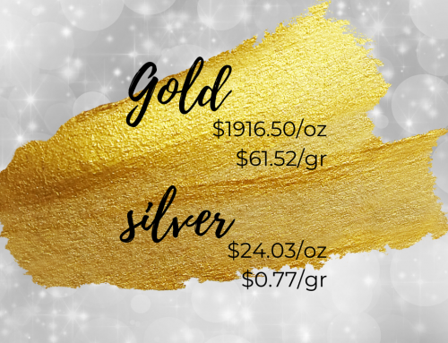 Gold and Silver Prices 10/6/2020