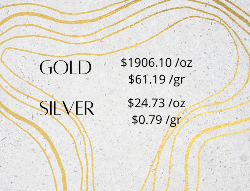 Gold and Silver Prices for October 20, 2020