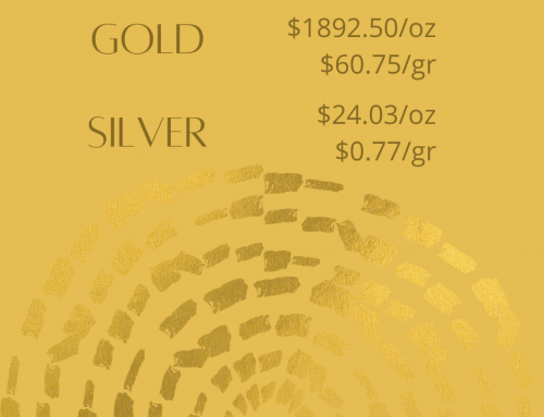 Gold and Silver Prices for October 13, 2020