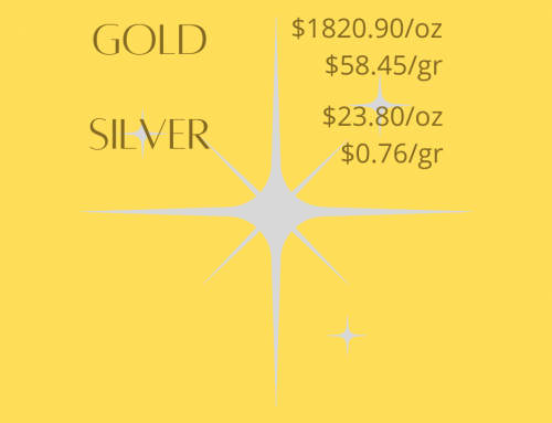 Gold and Silver Prices 12/2/20