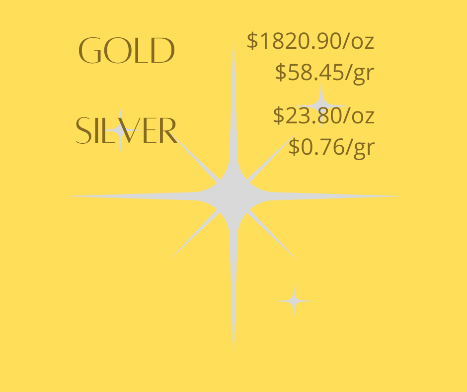 gold silver 3 3 - Gold and Silver Prices 12/2/20